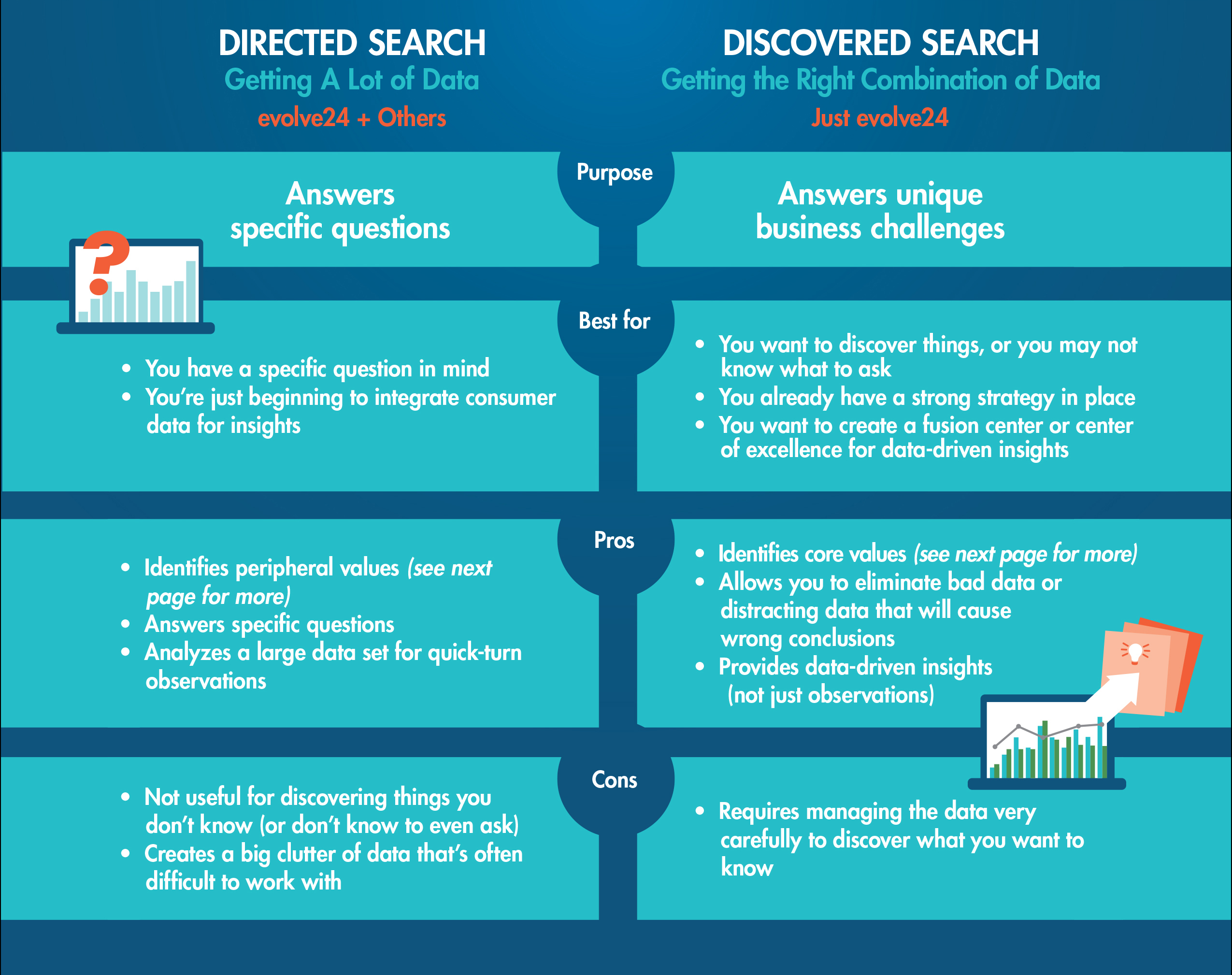yes, your data can be an infographic. - annakeith
