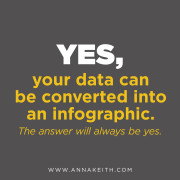 Yes, your data can be converted into an infographic.